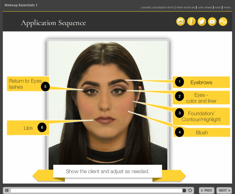 Online Make up courses